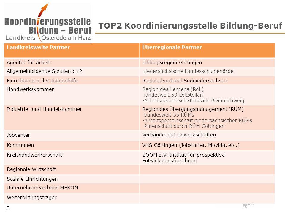 Landkreisweite PartnerÜberregionale Partner Agentur für ArbeitBildungsregion Göttingen Allgemeinbildende Schulen : 12Niedersächsische Landesschulbehör