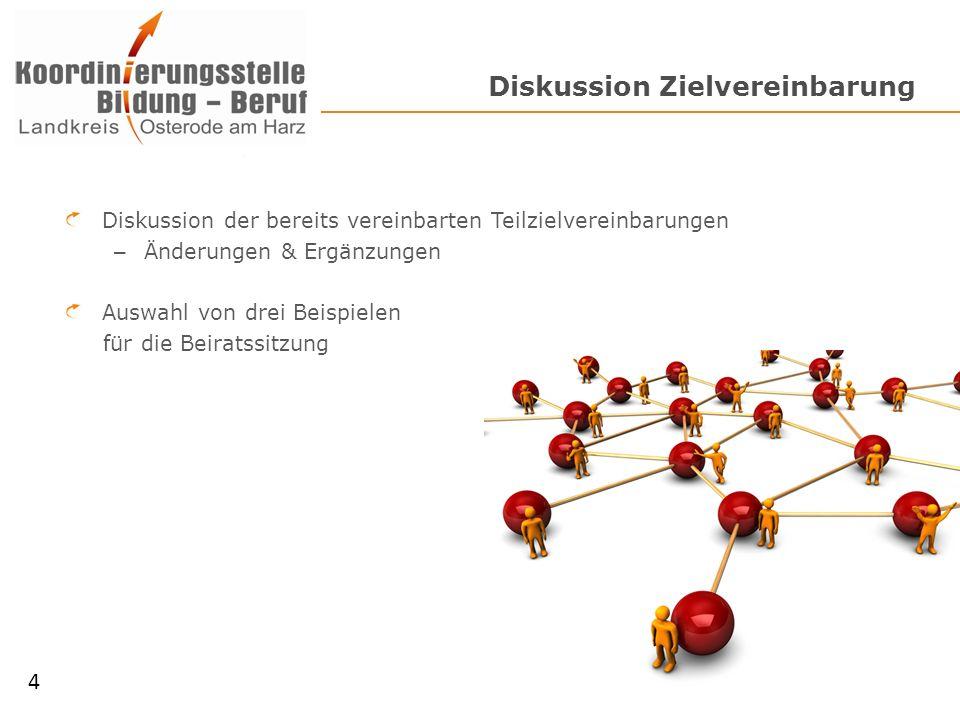 Diskussion Zielvereinbarung Diskussion der bereits vereinbarten Teilzielvereinbarungen – Änderungen & Ergänzungen Auswahl von drei Beispielen für die