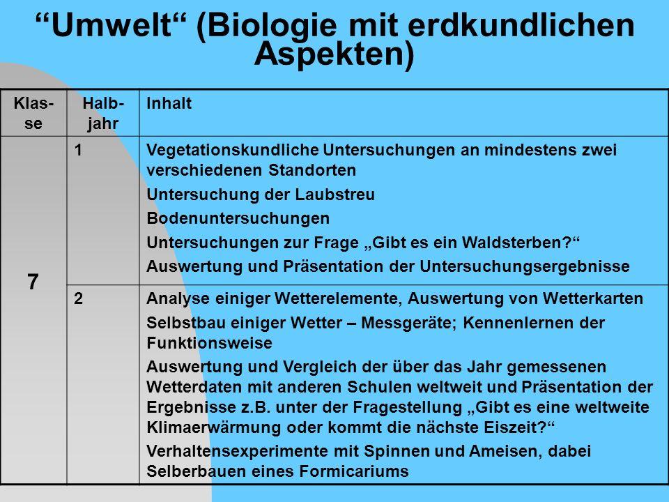 Umwelt (Biologie mit erdkundlichen Aspekten) Klas- se Halb- jahr Inhalt 7 1Vegetationskundliche Untersuchungen an mindestens zwei verschiedenen Stando