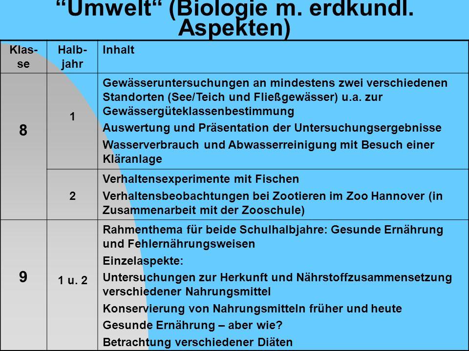 Klas- se Halb- jahr Inhalt 8 1 Gewässeruntersuchungen an mindestens zwei verschiedenen Standorten (See/Teich und Fließgewässer) u.a. zur Gewässergütek