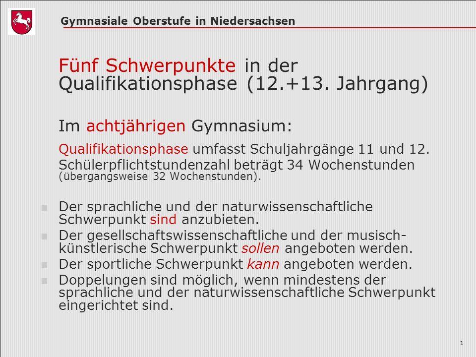 Gymnasiale Oberstufe in Niedersachsen 2 Fächer und Anforderungsniveau Drei Kernfächer (Deutsch, Fremdsprache, Mathematik), Zwei Schwerpunktfächer (die den Schwerpunkt kennzeichnenden Fächer), Ergänzungsfächer (die zu belegen sind), Wahlfächer.