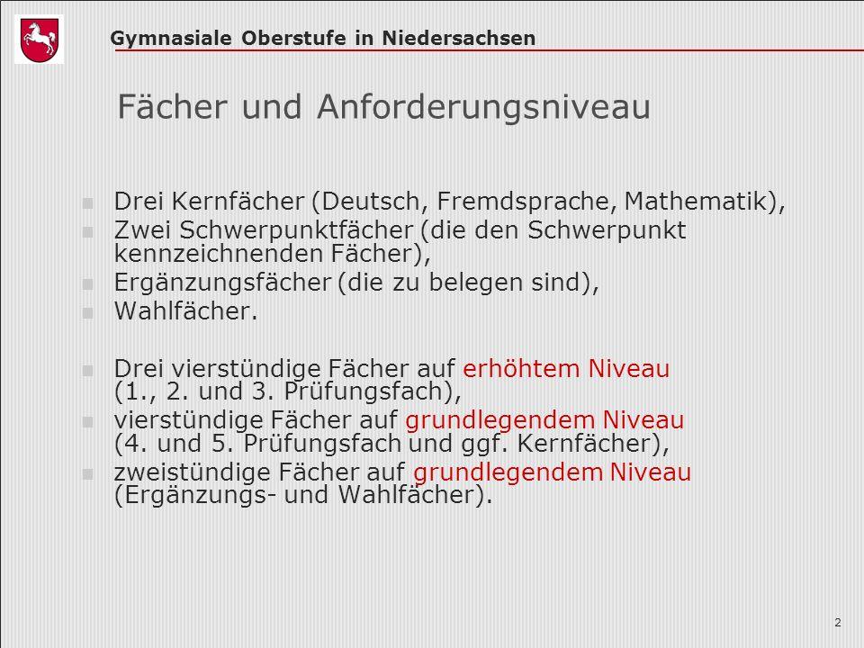 Gymnasiale Oberstufe in Niedersachsen 13 Prüfungsfächer im gesellschaftswissenschaftlichen Schwerpunkt