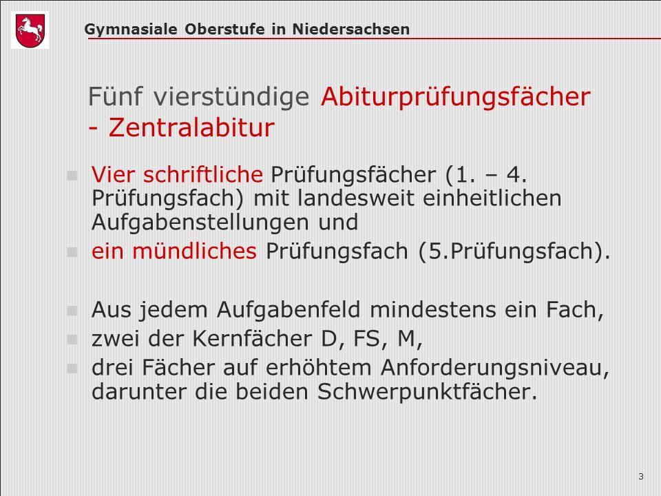 Gymnasiale Oberstufe in Niedersachsen 14 Belegungsverpflichtungen im naturwissenschaftlichen Schwerpunkt