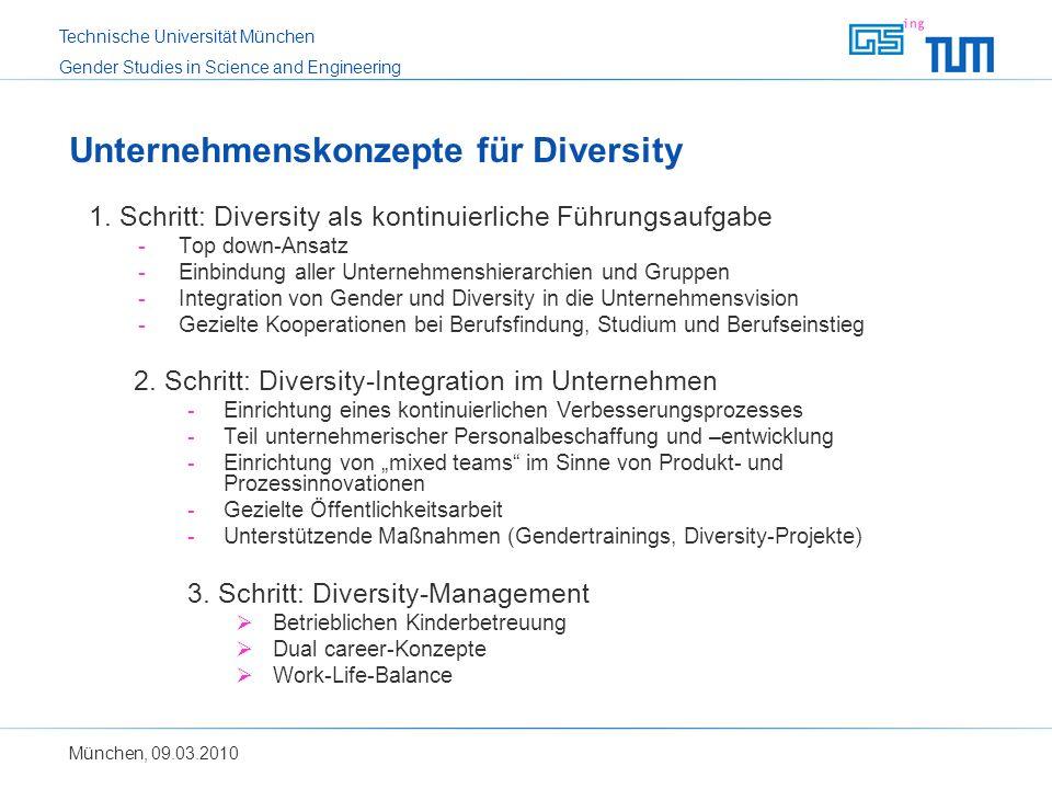 Technische Universität München Gender Studies in Science and Engineering 1. Schritt: Diversity als kontinuierliche Führungsaufgabe -Top down-Ansatz -E