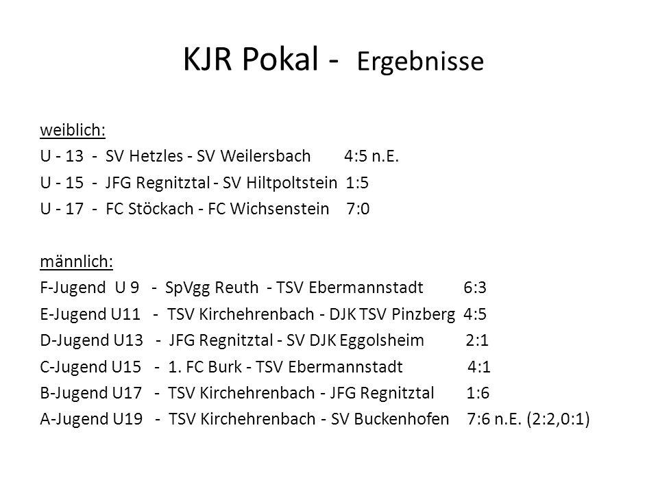 KJR Pokal - Ergebnisse weiblich: U - 13 - SV Hetzles - SV Weilersbach 4:5 n.E. U - 15 - JFG Regnitztal - SV Hiltpoltstein 1:5 U - 17 - FC Stöckach - F