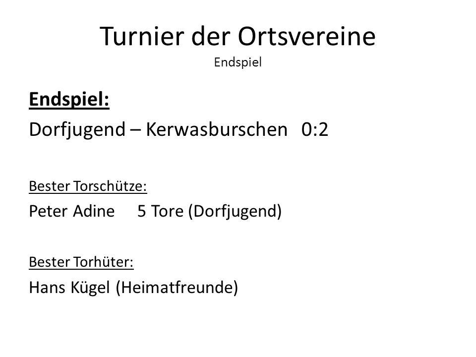 Turnier der Ortsvereine Endspiel Endspiel: Dorfjugend – Kerwasburschen 0:2 Bester Torschütze: Peter Adine 5 Tore (Dorfjugend) Bester Torhüter: Hans Kü