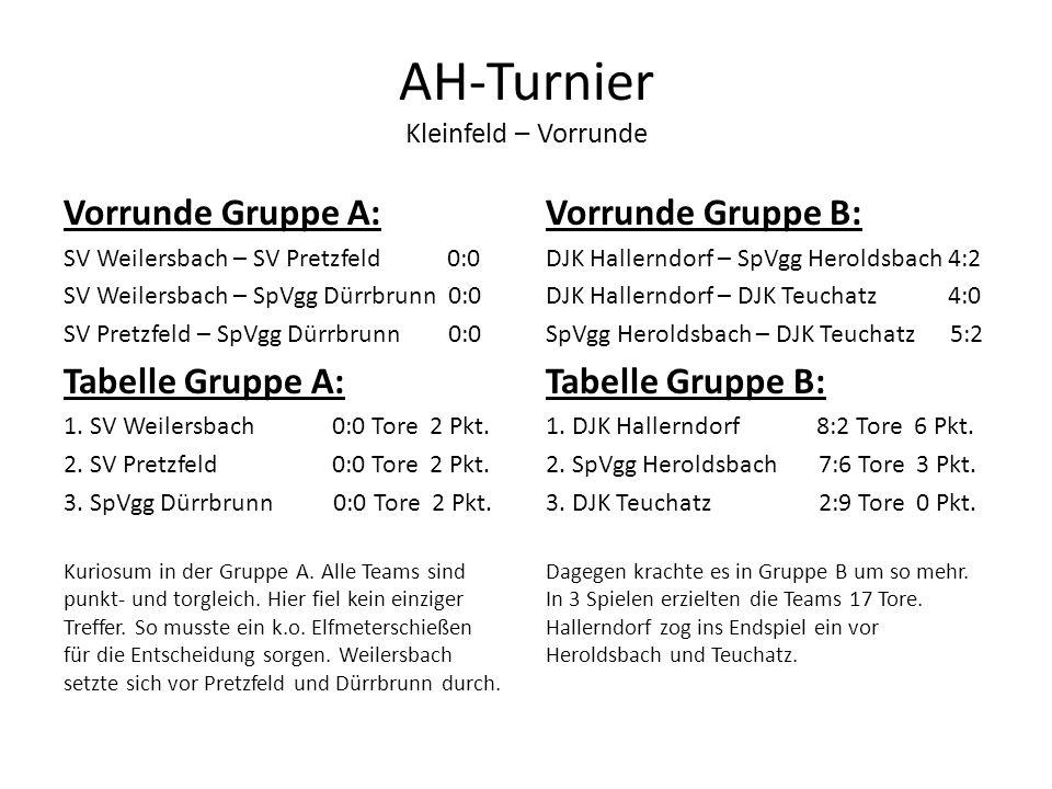 AH-Turnier Kleinfeld – Vorrunde Vorrunde Gruppe A: SV Weilersbach – SV Pretzfeld 0:0 SV Weilersbach – SpVgg Dürrbrunn 0:0 SV Pretzfeld – SpVgg Dürrbru