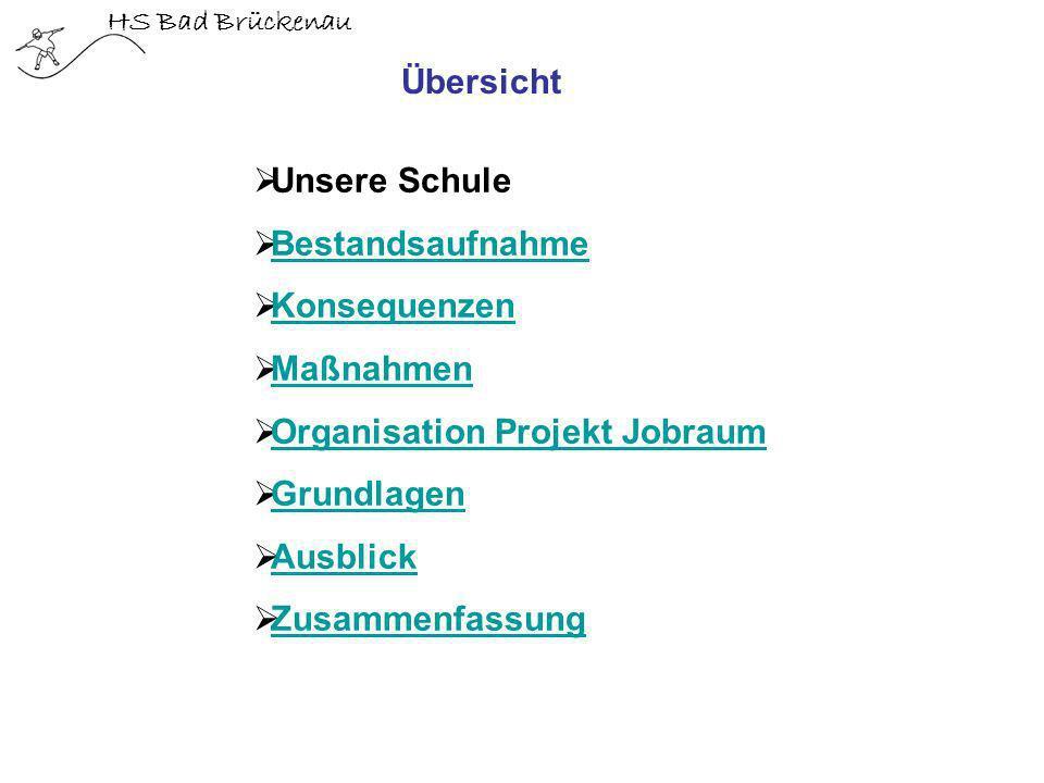 HS Bad Brückenau Unsere Schule Bestandsaufnahme Konsequenzen Maßnahmen Organisation Projekt Jobraum Grundlagen Ausblick Zusammenfassung Übersicht