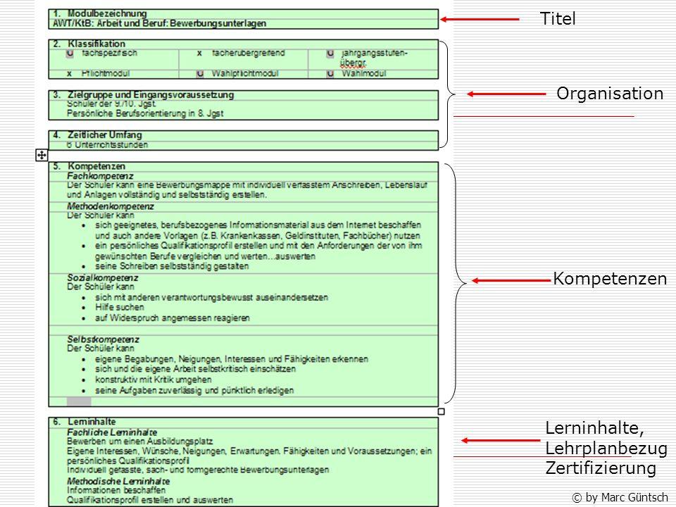 Titel Organisation Kompetenzen Lerninhalte, Lehrplanbezug Zertifizierung © by Marc Güntsch