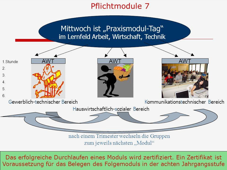 Vielen Dank für Ihre Aufmerksamkeit… Kontakt: Marc Güntsch, marc.guentsch@gmx.de