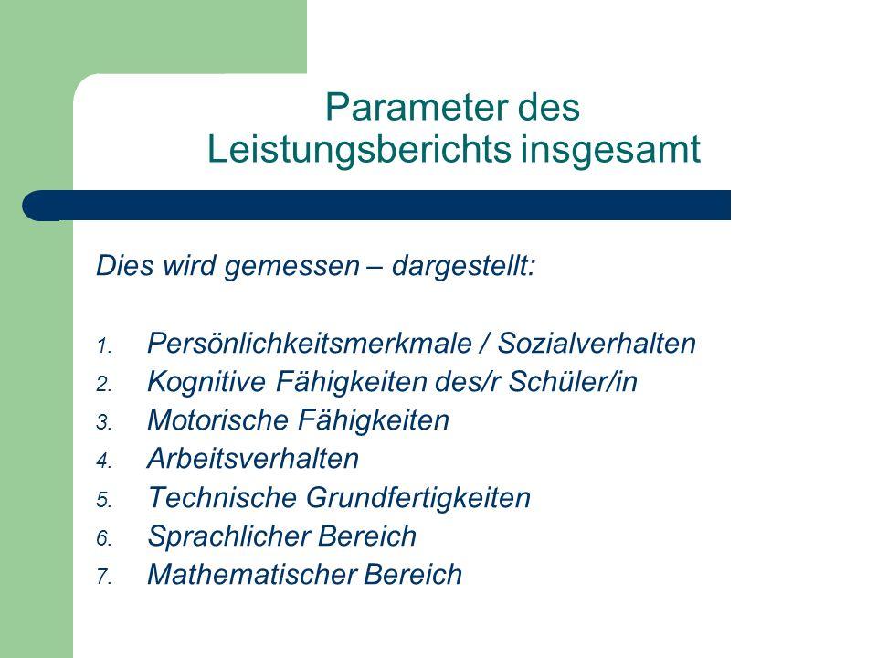 Parameter des Leistungsberichts insgesamt Dies wird gemessen – dargestellt: 1.