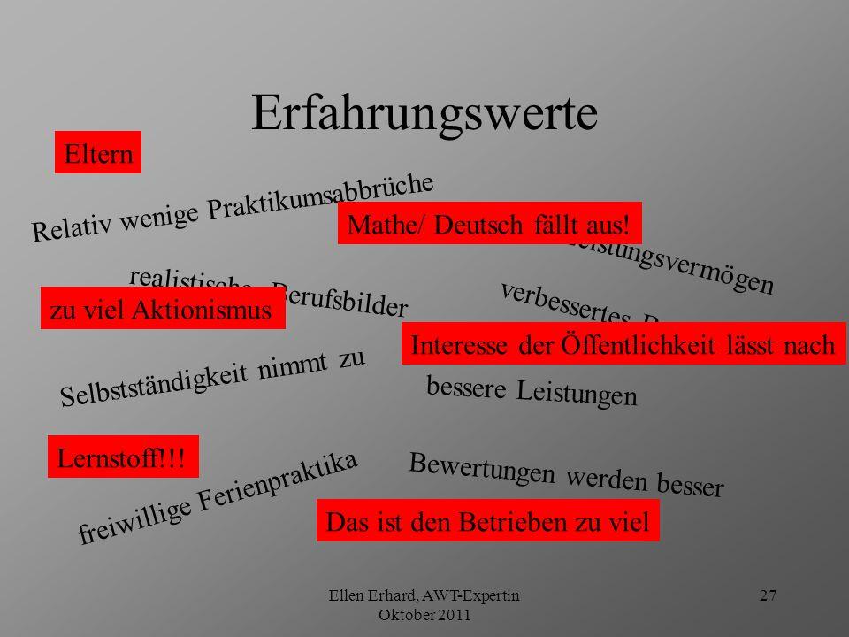 Ellen Erhard, AWT-Expertin Oktober 2011 28 Zuversichtlich in die Zukunft schauen Vielen Dank für Ihre Aufmerksamkeit!