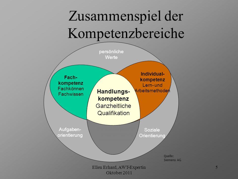 Ellen Erhard, AWT-Expertin Oktober 2011 6 Was kennzeichnet kompetenzorientierten Unterricht.