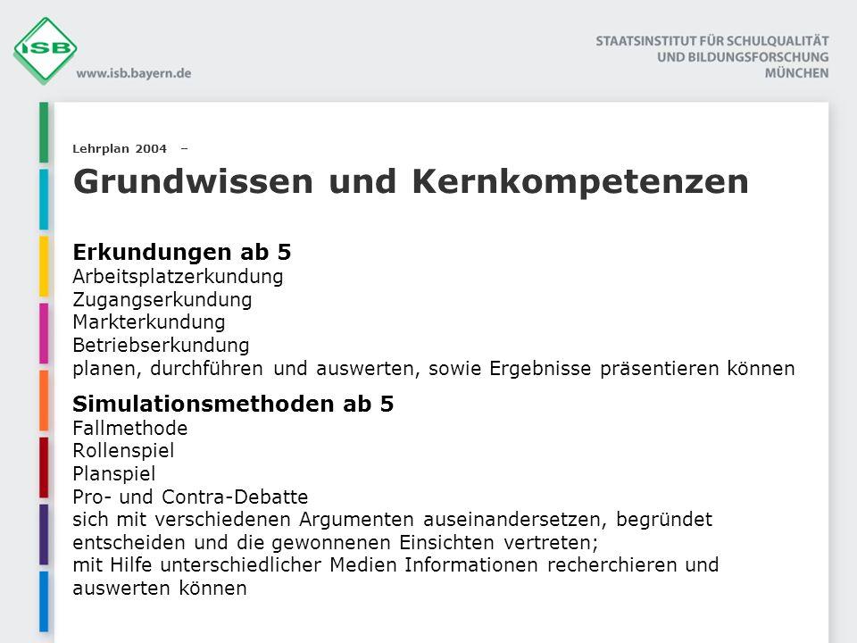 Lehrplan 2004 – Grundwissen und Kernkompetenzen Erkundungen ab 5 Arbeitsplatzerkundung Zugangserkundung Markterkundung Betriebserkundung planen, durch