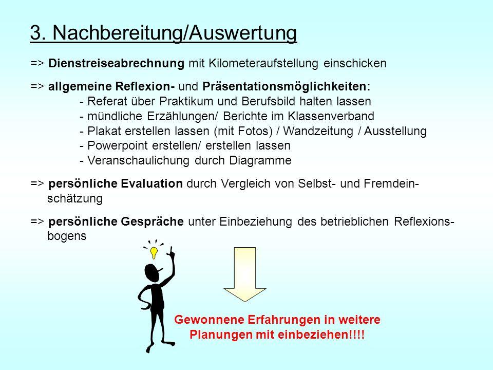 3. Nachbereitung/Auswertung => Dienstreiseabrechnung mit Kilometeraufstellung einschicken => allgemeine Reflexion- und Präsentationsmöglichkeiten: - R