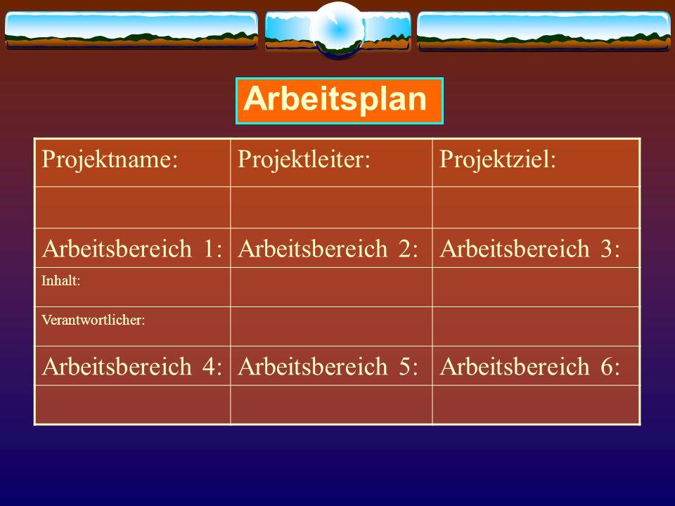 Arbeitsplan Projektname:Projektleiter:Projektziel: Arbeitsbereich 1:Arbeitsbereich 2:Arbeitsbereich 3: Inhalt: Verantwortlicher: Arbeitsbereich 4:Arbe