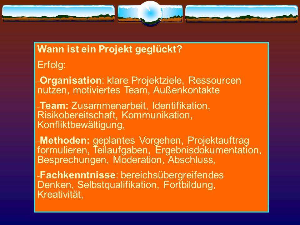Wann ist ein Projekt geglückt? Erfolg: - Organisation: klare Projektziele, Ressourcen nutzen, motiviertes Team, Außenkontakte - Team: Zusammenarbeit,