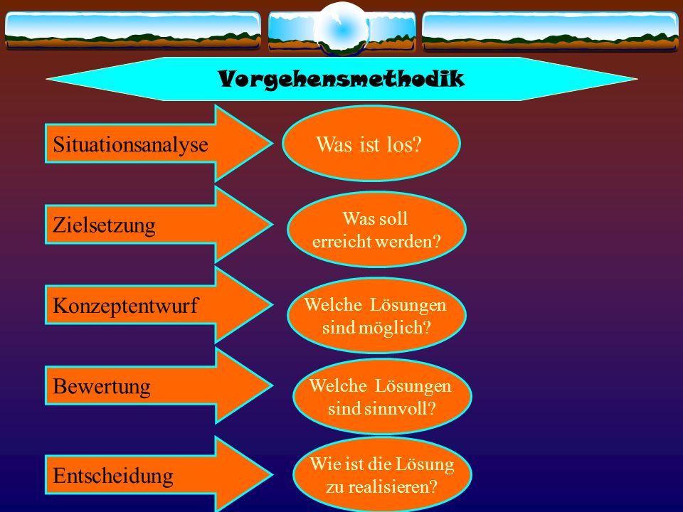 Vorgehensmethodik Situationsanalyse Was ist los? Zielsetzung Was soll erreicht werden? Konzeptentwurf Welche Lösungen sind möglich? Bewertung Welche L