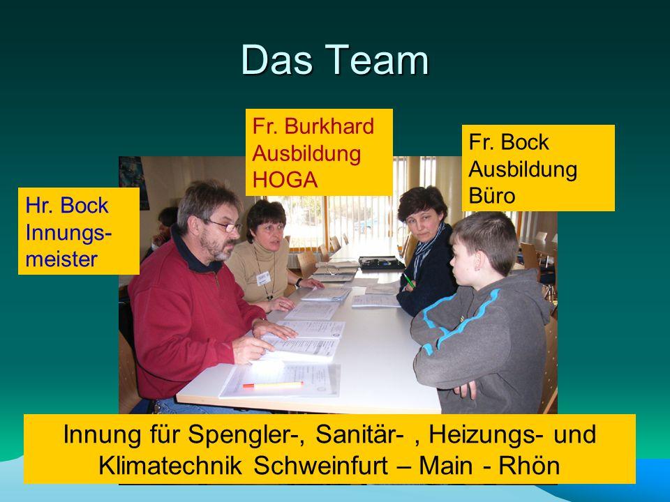 Das Team Hr. Bock Innungs- meister Fr. Burkhard Ausbildung HOGA Fr. Bock Ausbildung Büro Innung für Spengler-, Sanitär-, Heizungs- und Klimatechnik Sc