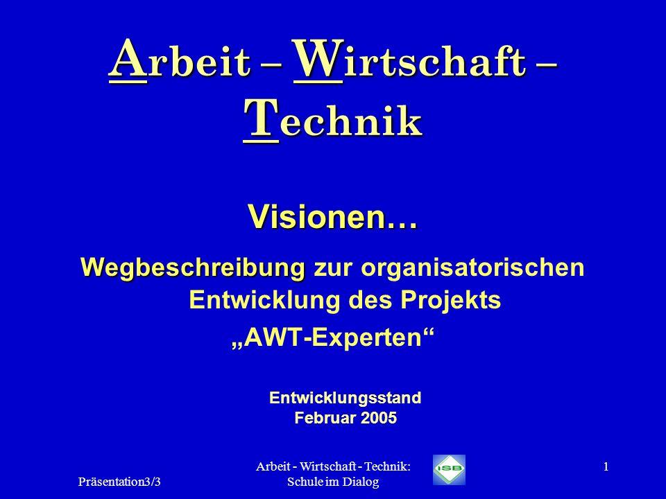 Präsentation3/3 Arbeit - Wirtschaft - Technik: Schule im Dialog 1 A rbeit – W irtschaft – T echnik Visionen… Wegbeschreibung Wegbeschreibung zur organ