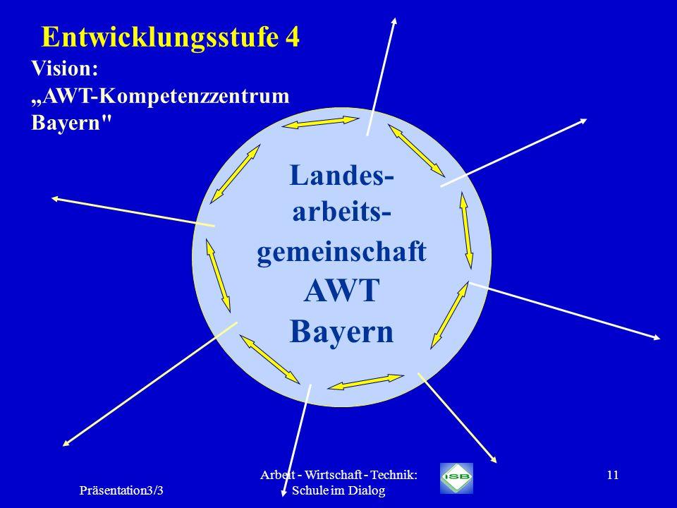 Präsentation3/3 Arbeit - Wirtschaft - Technik: Schule im Dialog 11 Entwicklungsstufe 4 Vision: AWT-Kompetenzzentrum Bayern