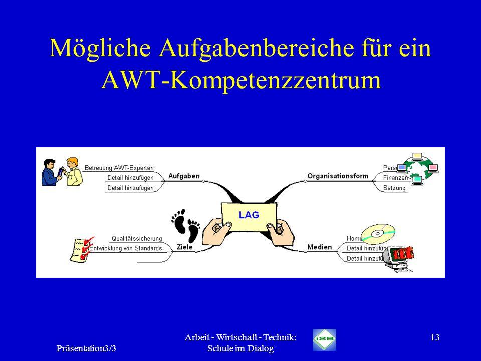 Präsentation3/3 Arbeit - Wirtschaft - Technik: Schule im Dialog 13 Mögliche Aufgabenbereiche für ein AWT-Kompetenzzentrum