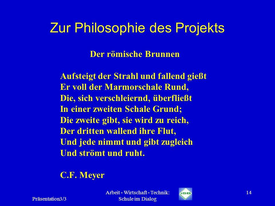 Präsentation3/3 Arbeit - Wirtschaft - Technik: Schule im Dialog 14 Zur Philosophie des Projekts Der römische Brunnen Aufsteigt der Strahl und fallend