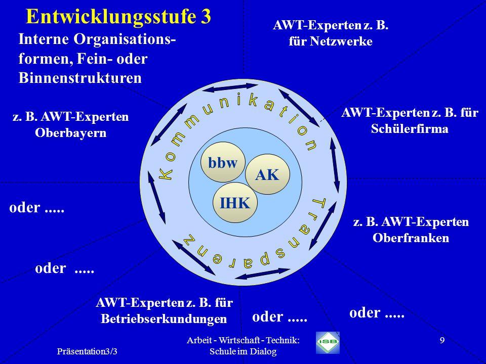 Präsentation3/3 Arbeit - Wirtschaft - Technik: Schule im Dialog 9 Entwicklungsstufe 3 Interne Organisations- formen, Fein- oder Binnenstrukturen AK IH