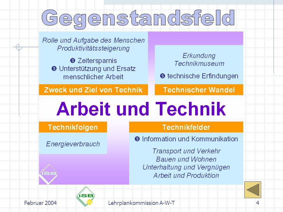 Februar 2004Lehrplankommission A-W-T25 Intentionen von 5.3 Was sollen die Schüler lernen?