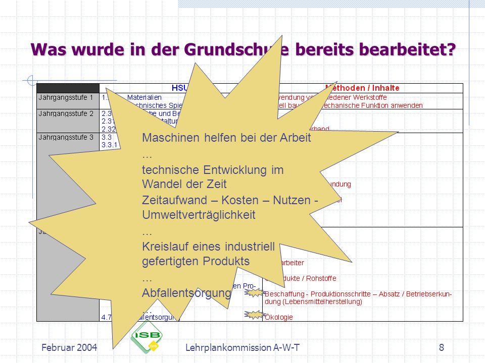 Februar 2004Lehrplankommission A-W-T29 eine mögliche inhaltliche Umsetzung: Technik im Alltag: Ausgangspunkt(e): Roboter; Automation Visionen Bewusstmachen der Allgegenwart von Technik Technik...