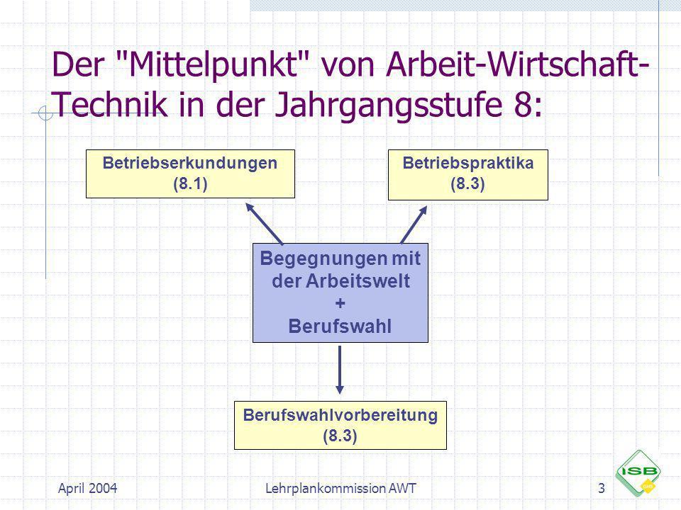 April 2004Lehrplankommission AWT24 8.3 Die persönliche Berufsorientierung AA