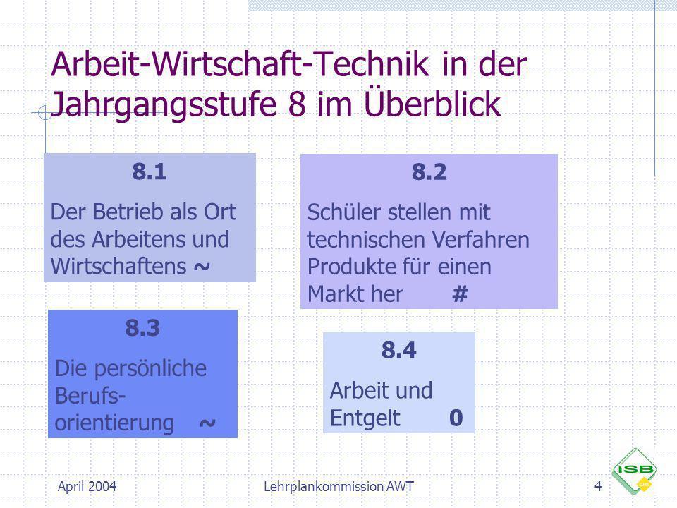 April 2004Lehrplankommission AWT25 Lesen Sie bitte den Lernbereich 8.3 Die persönliche Berufsorientierung in den beiden Fachlehrplänen AWT 8 Das Betriebspraktikum ist ein zentrales Element im Berufsorientierungsprozess der Schüler.