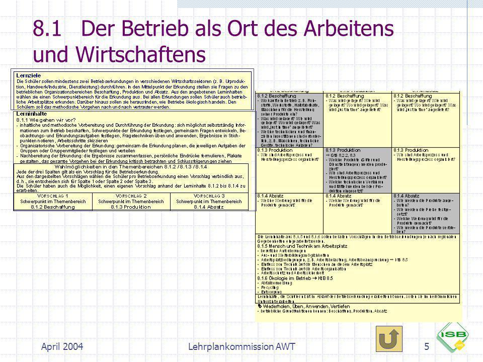 April 2004Lehrplankommission AWT6 8.1Der Betrieb als Ort des Arbeitens und Wirtschaftens Lernziele Die Schüler sollen mindestens zwei Betriebserkundungen in verschiedenen Wirtschaftssektoren (z.