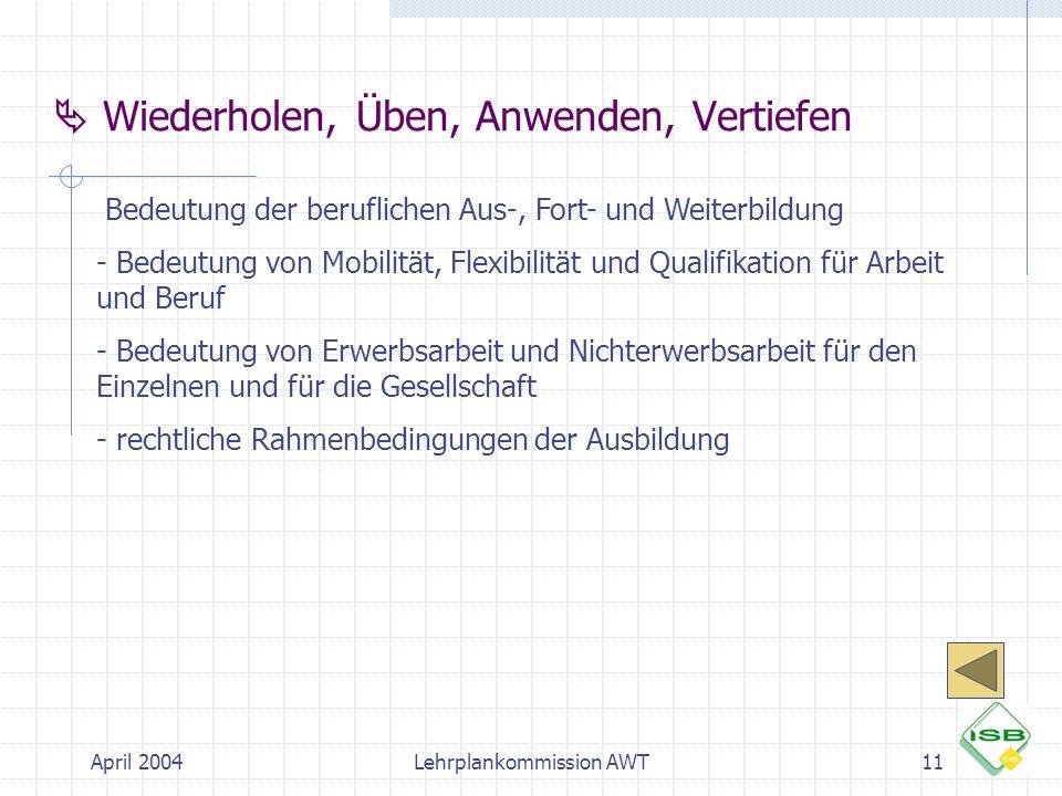 April 2004Lehrplankommission AWT11 Wiederholen, Üben, Anwenden, Vertiefen  Bedeutung der beruflichen Aus-, Fort- und Weiterbildung - Bedeutung von Mo