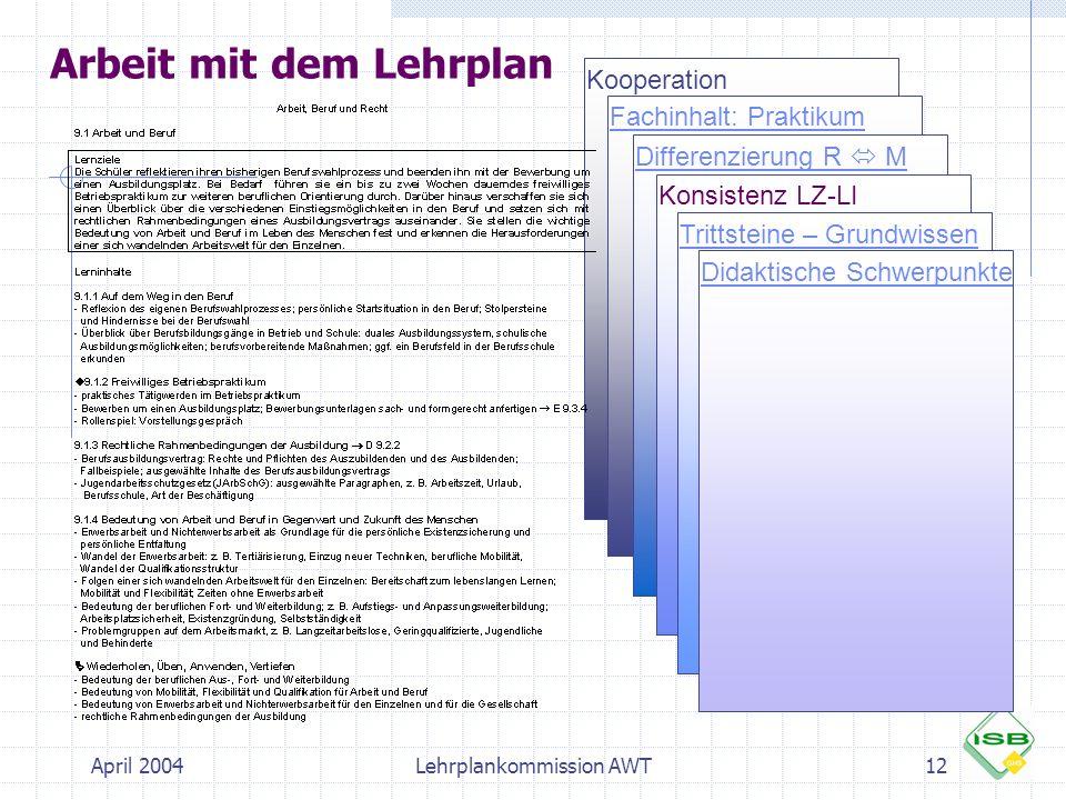 April 2004Lehrplankommission AWT12 Arbeit mit dem Lehrplan Kooperation Fachinhalt: Praktikum Differenzierung R M Konsistenz LZ-LI Trittsteine – Grundw