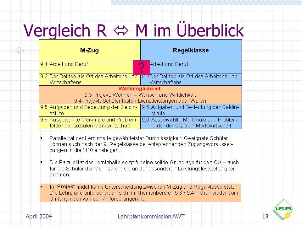 April 2004Lehrplankommission AWT13 Vergleich R M im Überblick