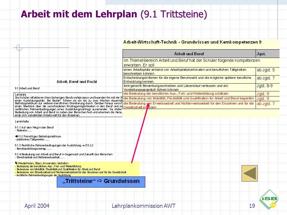 April 2004Lehrplankommission AWT19 (9.1 Trittsteine) Arbeit mit dem Lehrplan (9.1 Trittsteine)