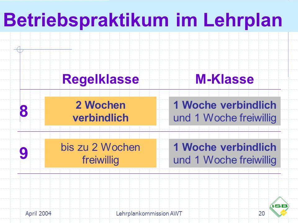 April 2004Lehrplankommission AWT20 9 Regelklasse 2 Wochen verbindlich 1 Woche verbindlich und 1 Woche freiwillig bis zu 2 Wochen freiwillig 1 Woche ve