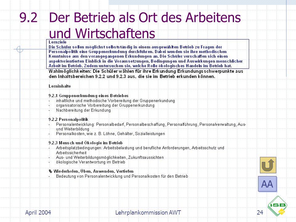 April 2004Lehrplankommission AWT24 9.2Der Betrieb als Ort des Arbeitens und Wirtschaftens AA