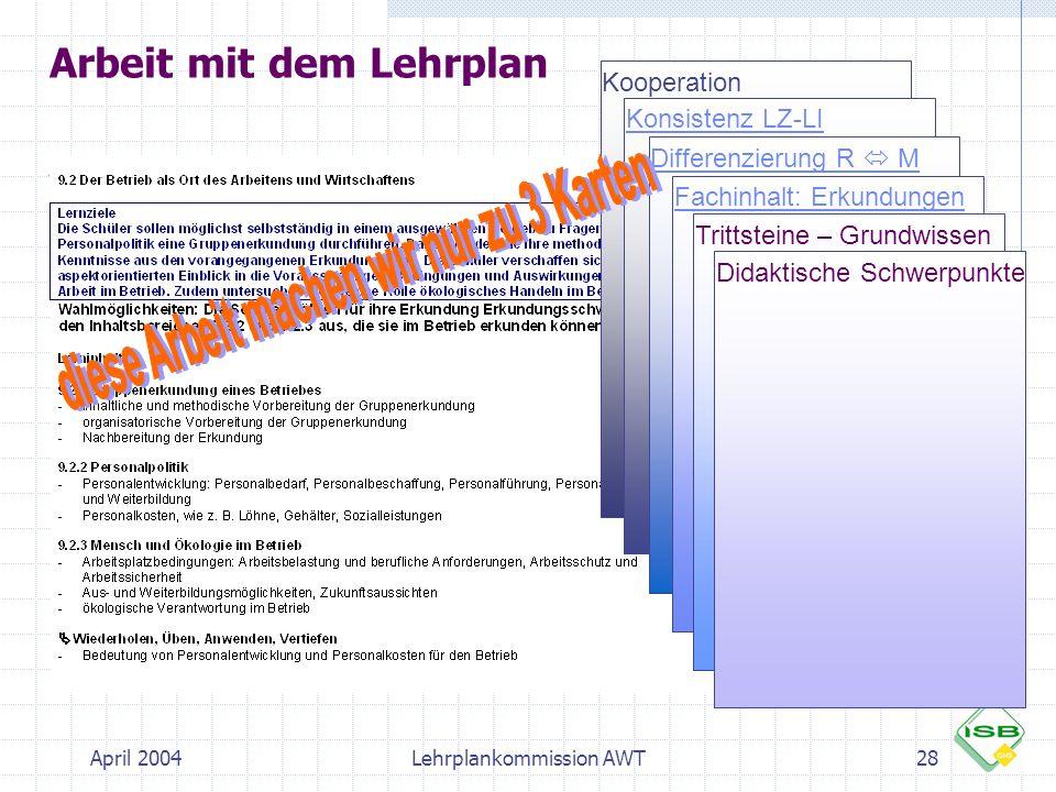 April 2004Lehrplankommission AWT28 Arbeit mit dem Lehrplan Kooperation Konsistenz LZ-LI Differenzierung R M Fachinhalt: Erkundungen Trittsteine – Grun