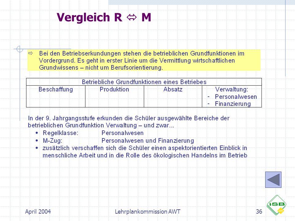 April 2004Lehrplankommission AWT36 Vergleich R M