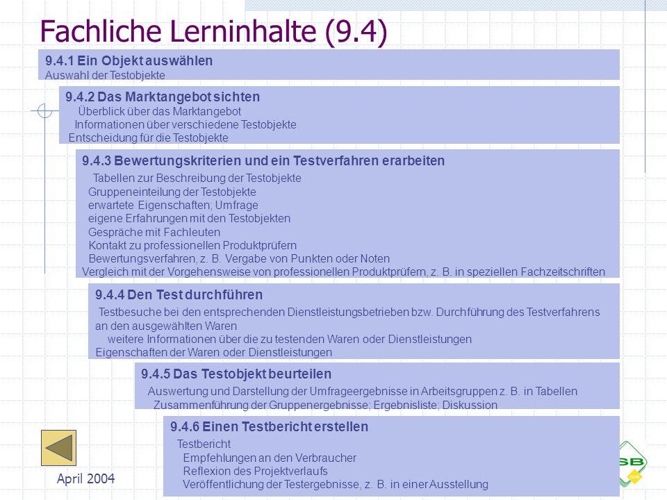 April 2004Lehrplankommission AWT47 Fachliche Lerninhalte (9.4) 9.4.1 Ein Objekt auswählen Auswahl der Testobjekte 9.4.2 Das Marktangebot sichten Überb
