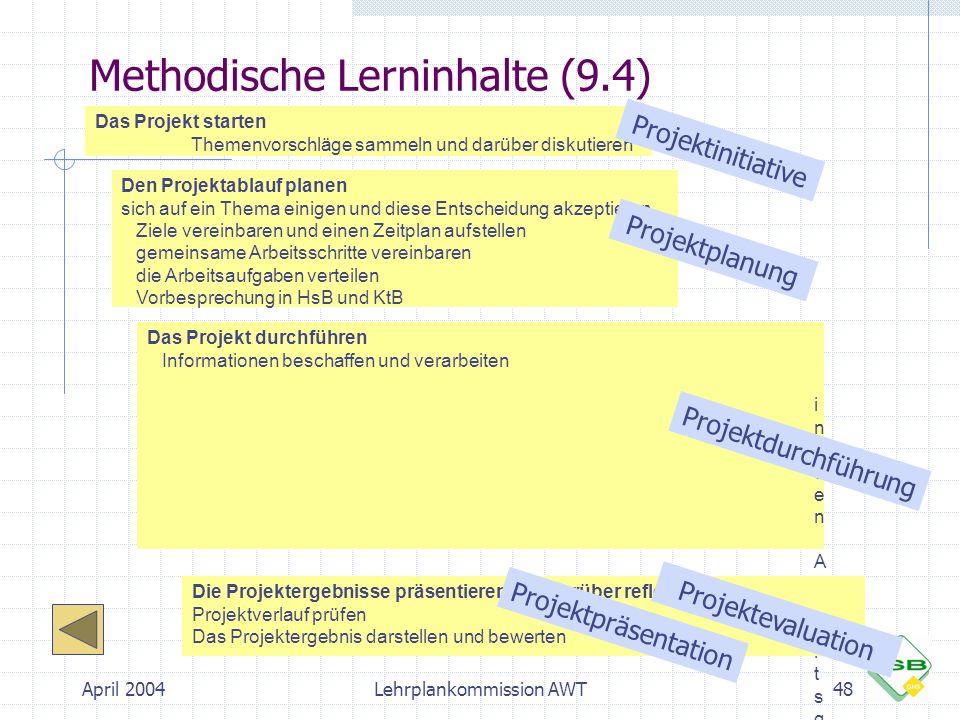 April 2004Lehrplankommission AWT48 Methodische Lerninhalte (9.4) Das Projekt starten Themenvorschläge sammeln und darüber diskutieren Das Projekt durc