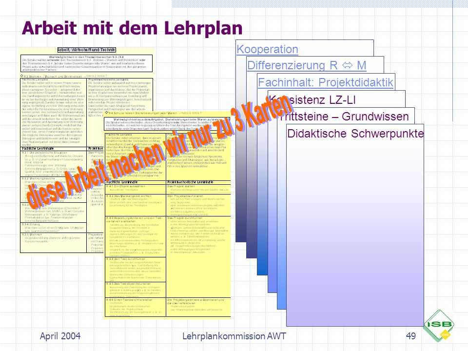 April 2004Lehrplankommission AWT49 Arbeit mit dem Lehrplan Kooperation Differenzierung R M Fachinhalt: Projektdidaktik Konsistenz LZ-LI Trittsteine –
