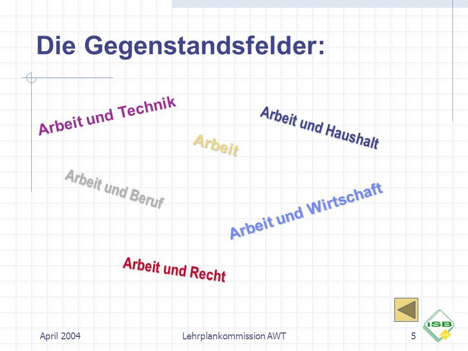 April 2004Lehrplankommission AWT5 Die Gegenstandsfelder: Arbeit Arbeit und Technik Arbeit und Haushalt Arbeit und Beruf Arbeit und Wirtschaft Arbeit u