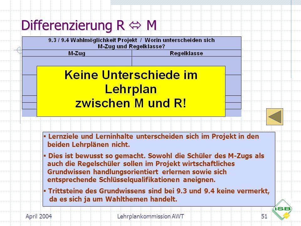 April 2004Lehrplankommission AWT51 Differenzierung R M Lernziele und Lerninhalte unterscheiden sich im Projekt in den beiden Lehrplänen nicht. Dies is