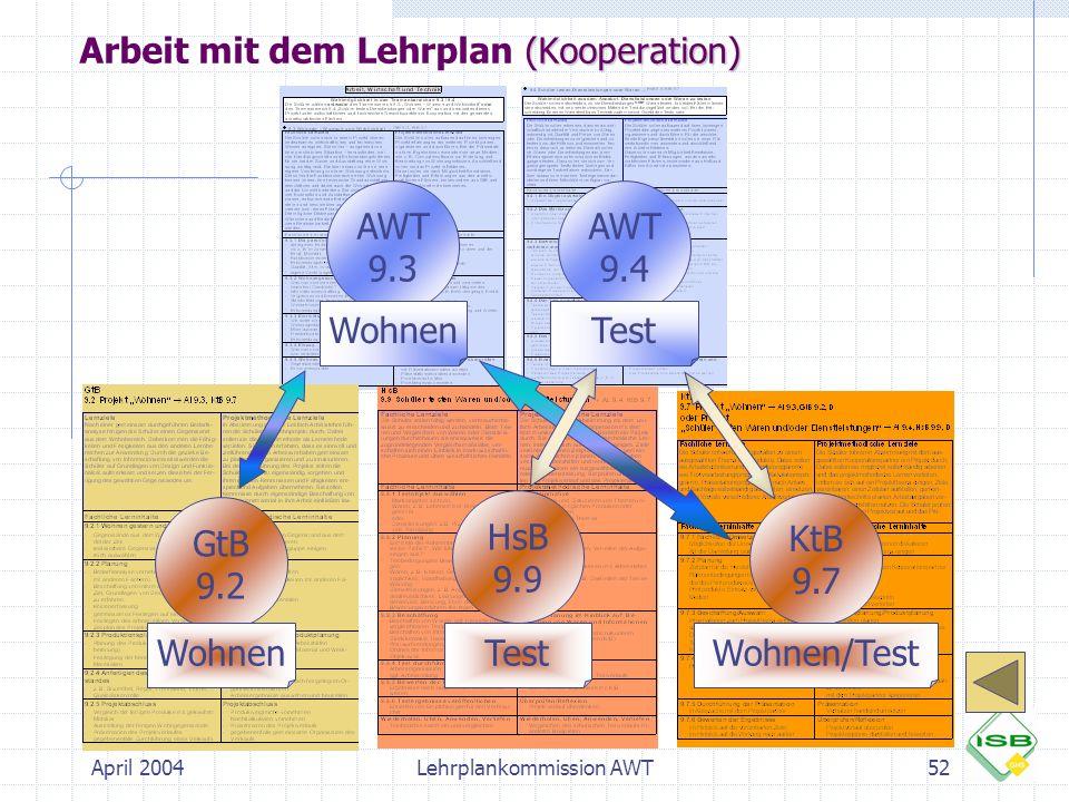 April 2004Lehrplankommission AWT52 (Kooperation) Arbeit mit dem Lehrplan (Kooperation) AWT 9.3 Wohnen AWT 9.4 Test GtB 9.2 Wohnen HsB 9.9 Test KtB 9.7