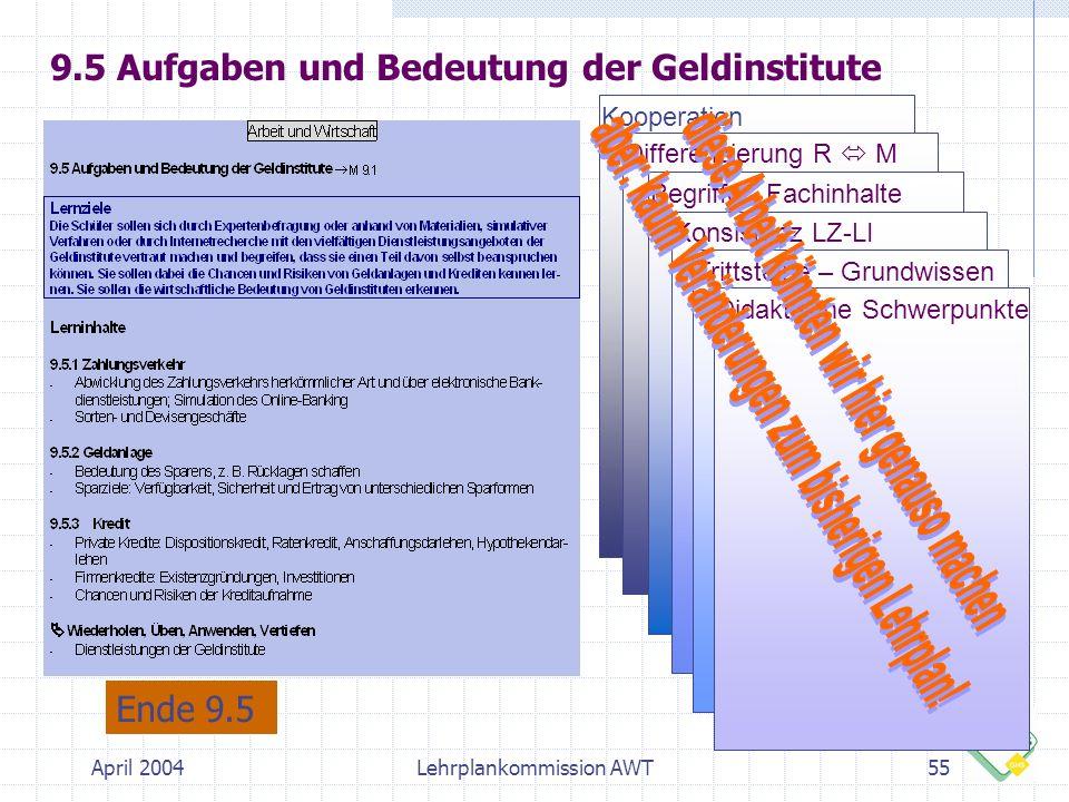 April 2004Lehrplankommission AWT55 9.5 Aufgaben und Bedeutung der Geldinstitute Kooperation Differenzierung R M Begriffe - Fachinhalte Konsistenz LZ-L