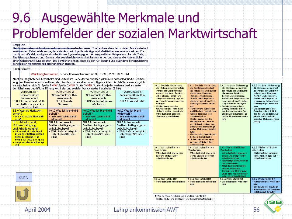April 2004Lehrplankommission AWT56 9.6Ausgewählte Merkmale und Problemfelder der sozialen Marktwirtschaft curr.