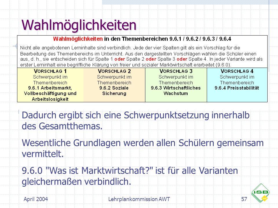 April 2004Lehrplankommission AWT57 Wahlmöglichkeiten Dadurch ergibt sich eine Schwerpunktsetzung innerhalb des Gesamtthemas. Wesentliche Grundlagen we